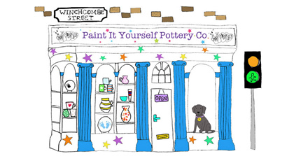 Paint it Yourself Pottery Co